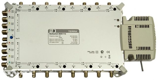 MSR1716, multiswitch
