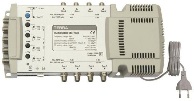 MSR908, multiswitch